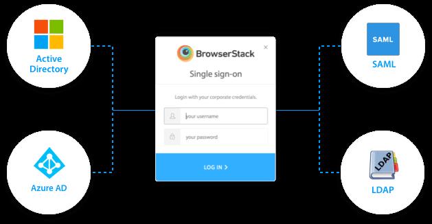SSO Identity providers we support: SAML, LDAP, Active Directory, Azure